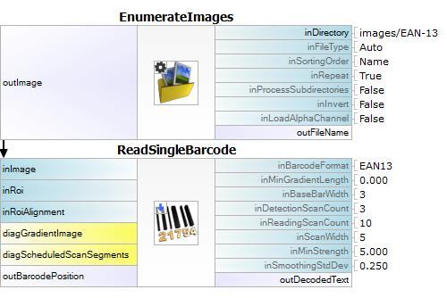 Barcodes (EAN13)